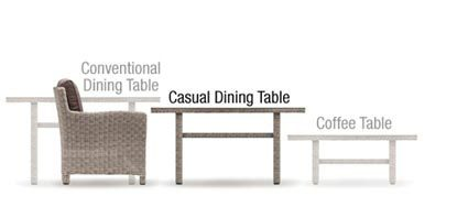 casual-dining-table-diagram_2