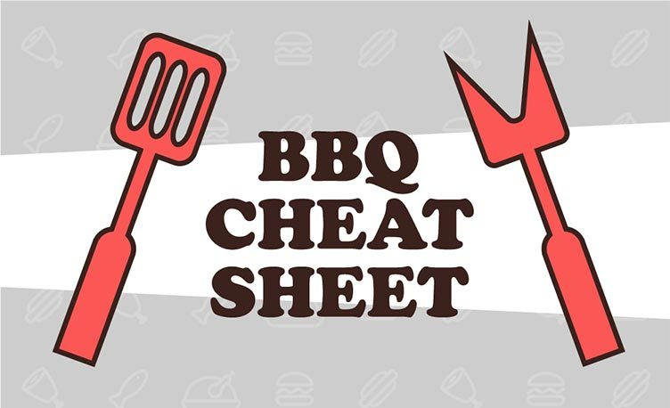 BBQ Cheat Sheet logo for the fire safety and tips blog.